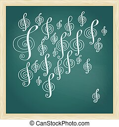 Drawing of music treble clef on green chalkboard with frame.