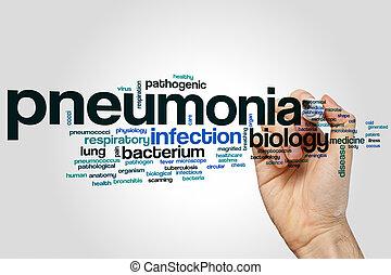 Pneumonia, palabra, nube,