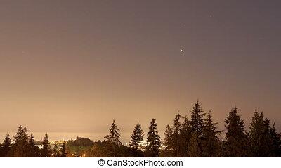 4K Timelapse Vancouver park view - 4K Timelapse Sunset...