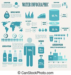 Water and watering infographic design - Water and watering...