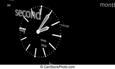 animation analog clock time passes, animation analog clock