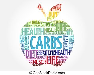 Colorful Carbs apple word cloud concept