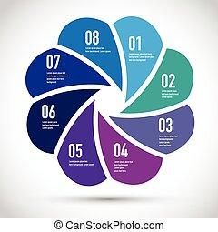 purple business model