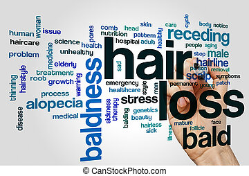 Hair loss word cloud concept