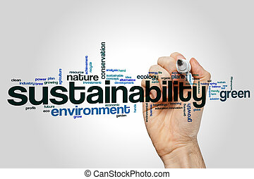Sustainability word cloud concept