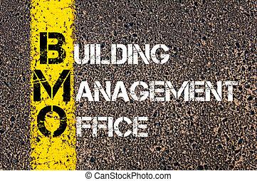 empresa / negocio, siglas, BMO, edificio, dirección,...