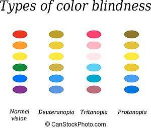 Color blind matchmaking