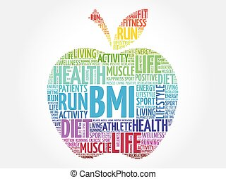 Colorful BMI - Body Mass Index, apple word cloud concept