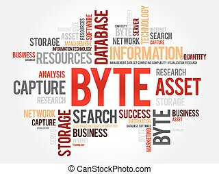 Byte word cloud, business concept
