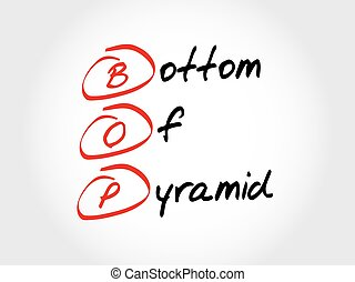 BOP - Bottom of the Pyramid, acronym business concept