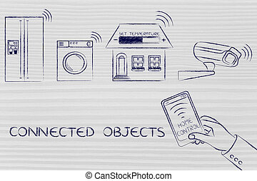smart home devices controlled by smartphone, Connected...