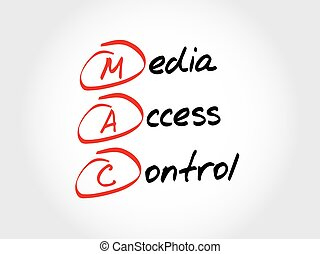 MAC Media Access Control, acronym concept