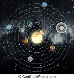 Solar system diagram including nine planets and the sun at...