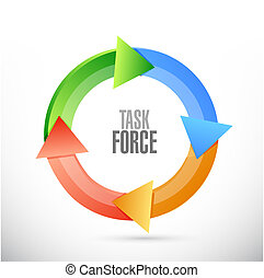 task force cycle sign concept illustration design graphic