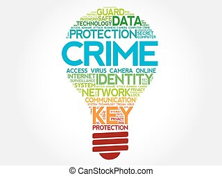 Crime bulb word cloud, business concept