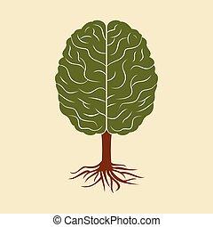 a brain growing in shape of tree