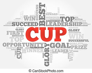 Cup word cloud concept
