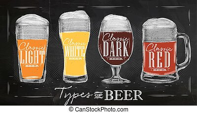 Poster types beer - Poster beer types with four main types...