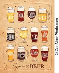 Poster beer kraft - Poster beer types with main types of...