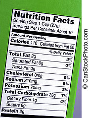 Check out the nutrition facts from the box