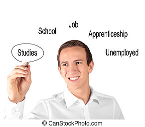 Career management - A young handsome man planning his...