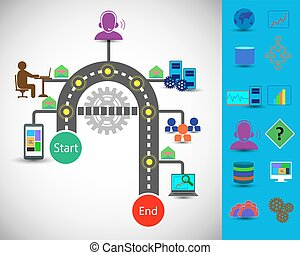 call centre Process - Information technology and integration...