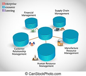 ERP lifecycle - Concept of Enterprise Resource Planning and...