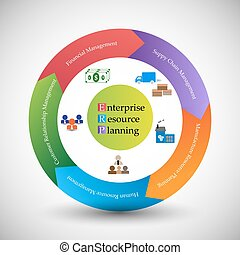 ERP system - Concept of Enterprise Resource Planning and ERP...