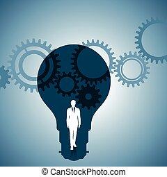 machinery idea