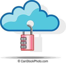 Combination lock to Cloud Networking