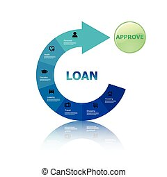 loan approve - Vector illustration; Diagram of the loan to...