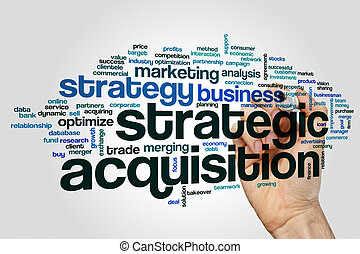 Strategic acquisition word cloud - Strategic acquisition...
