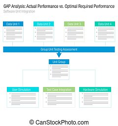 Gap Analysis Software Integration - An image of a GAP...