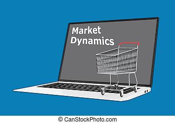 dinamica, concetto, mercato