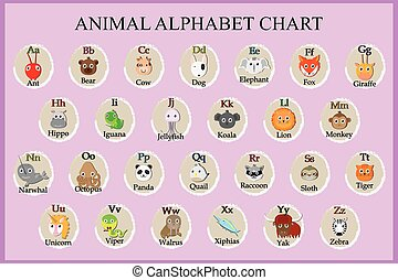 Cute animal alphabet. Funny cartoon character. A, B, C, D, E, F, G, H, I, J, K, L, M, N, O, P, Q, R, S, T, U, V, W, X, Y, Z letters