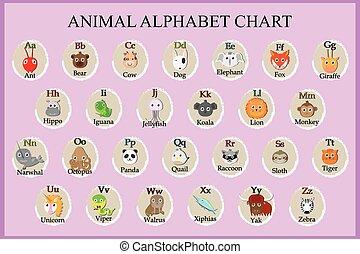 Cute animal alphabet. Funny cartoon character. A, B, C, D,...