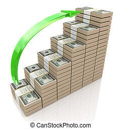 Money stacks graph. One hundred dollars