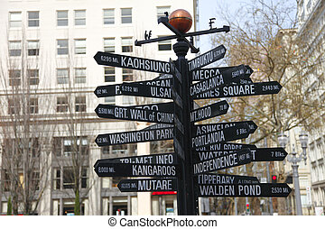 Distances to interesting parts of the World. - A pole and...