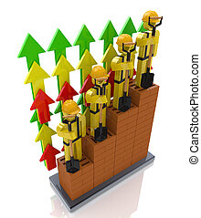Productivity progress growth in the construction industry -...
