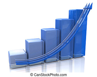 Blue bar chart and arrow depicting growth of profits