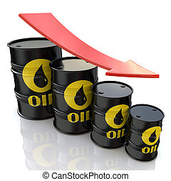 3D image showing graph of decreasing oil prices in the...