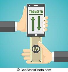 Mobile banking design illustration.