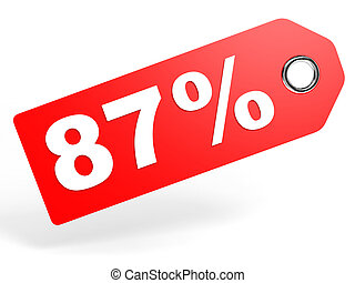 87 percent red discount tag on white background. 3D...