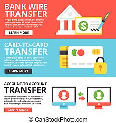 Money transfers types - Bank wire transfer, card to card...