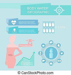 body water infographic, great for health concept design