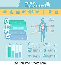 Medical health care infographic