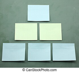 Sticky Notes Organization Chart Template - Sticky notes on a...