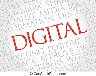 Digital word cloud, business concept
