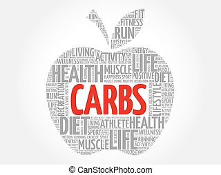 Carbs apple word cloud concept