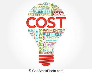 Cost bulb word cloud